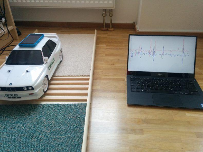 Der Cyface Simulator auf der Metropolitan Solutions 2016 in Berlin